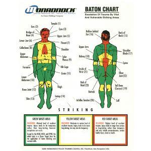 Baton Poster